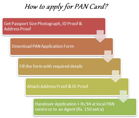 where to make pan card how to apply for pan card offline india