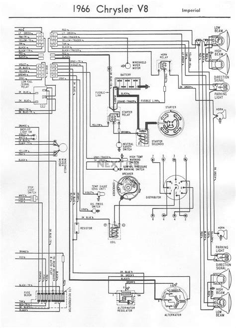 1964 chrysler 300 wiring diagram 1964 get free image