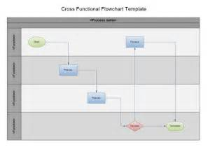Swim Diagram Template Excel by Swimlane Flowchart And Cross Functional Flowchart Exles