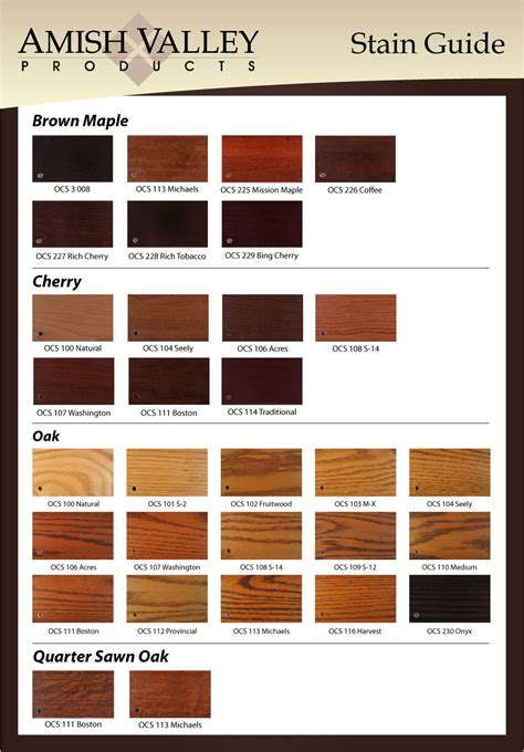 Where Can I Buy Kitchen Cabinet Doors Only stain samples amish valley products