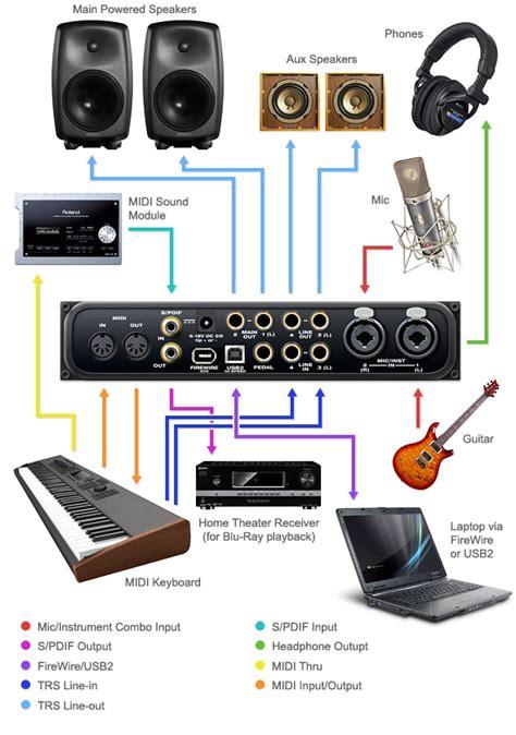 how to set up a home recording studio ehow virtual studio ห องบ นท กเส ยงท ไร ต วตน ตอนจบ