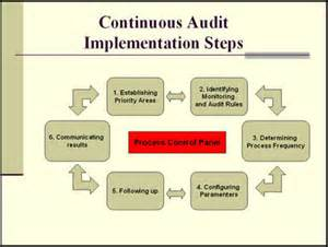 key steps to implementing continuous auditing cakart