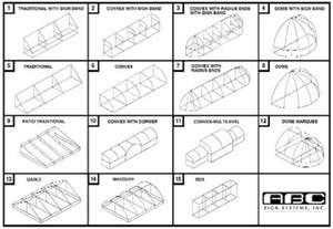 types of awnings rainwear