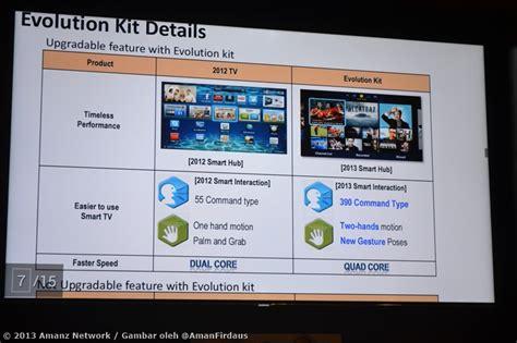 Samsung Ac3 Bulan Ini samsung evolution kit akan ditawarkan seawal penghujung