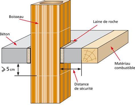 Chevetre Beton Cheminee by Gros Plan Sur Un Dtu Conduits De Fum 233 E Ma 231 Onn 233 S B 233 Ton Ou