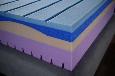 materasso 190x80 softgel fresco riposo materassi a prezzi scontati