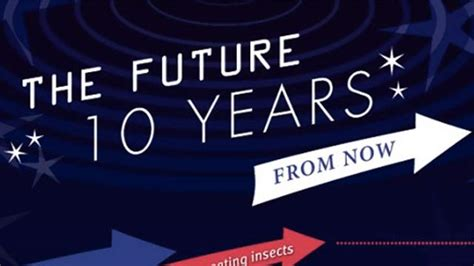 ten years after the future books in ten years time companies could hire you based on your