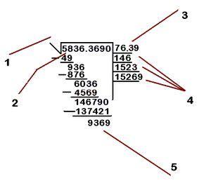 para que sirve la raiz cuadrada mejores 16 im 225 genes de la raiz cuadrada en pinterest la
