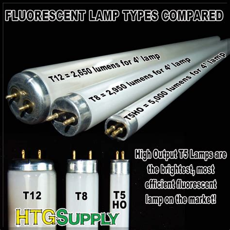t5 high output grow light adding t5 with 600 flowering grasscity forums