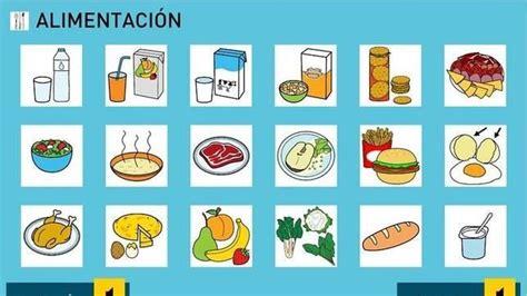 pictogramas alimentos pictogramas autismo de comidas pictogramas