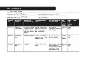 Construction Risk Assessment Template by Image Construction Risk Assessment Template