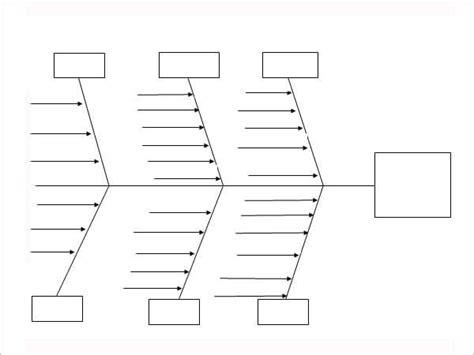 Fishbone Diagram Template Pdf
