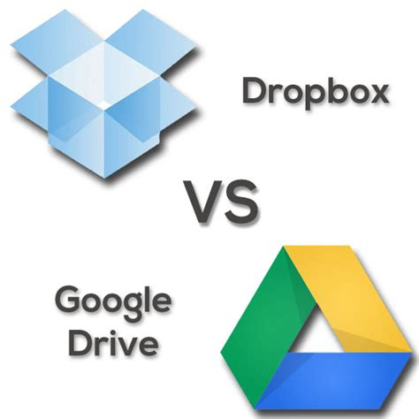 dropbox vs google drive sharing folders via google drive eliminates dropbox