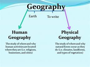 Physical Landscape Definition Human Geography Unit 1 Basic Concepts Ppt