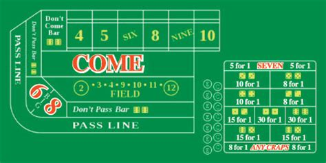 how to play craps part 1 suquamish clearwater casino resort