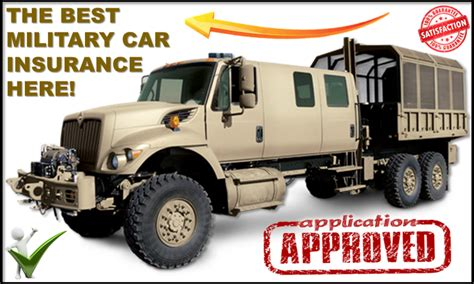 What Is US Military Car Insurance: Find Out The Best