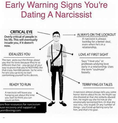 10 Signs You Are Dating The Of Your Dreams by 10 Signs Youre Dating A Narcissist Carriers Minors Cf