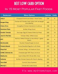 15 best low carb fast food options keto my shape