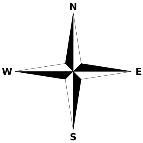 printable compass rose template lactation consultant and