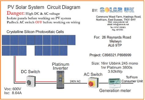 study solar photovoltaic system for family home in