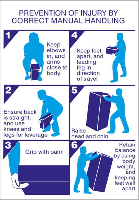 manual handling related keywords manual handling