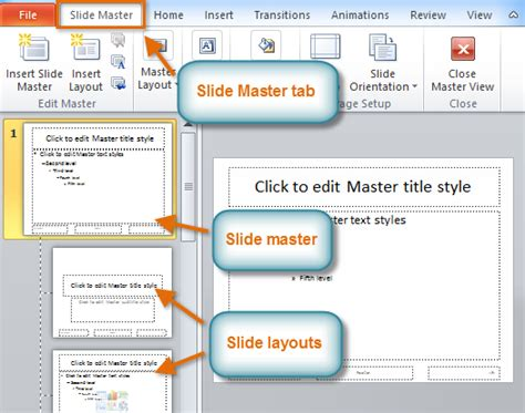 how to create a master template in powerpoint powerpoint 2010 slide master view