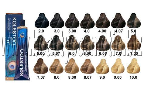 koleston perfect hair dye color wella koleston perfect permanent tintdye hair colour