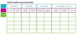 Kpi Measurement Template by Kpi Measurement Template How To Create A Measurement Plan