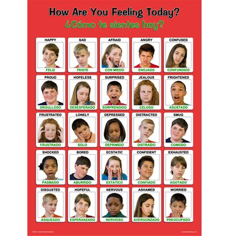 english bunghole how do you feel today kindle mental posters