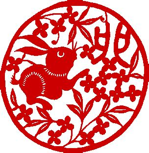chinese zodiac 2012 chinese astrology 2012 predictions