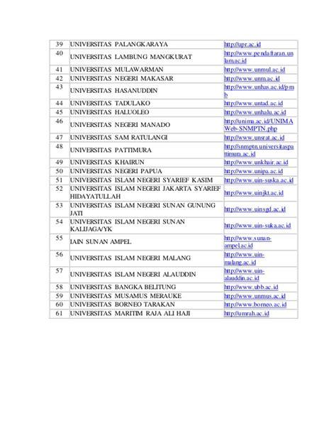 Daftar Sk Ii Indonesia daftar universitas negeri di indonesia daftar website
