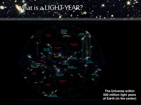 where can i buy lights year light year diagram light free