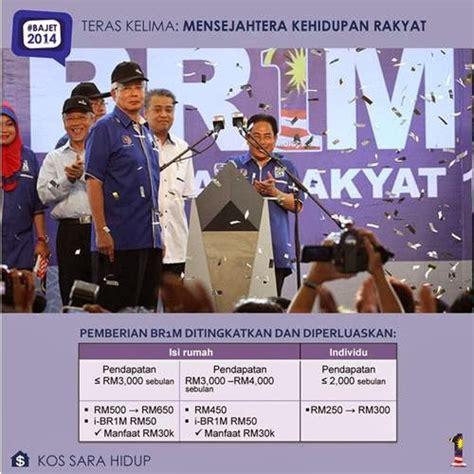 br1m 2014 dibuka dari 23 disember 2013 hingga 31 januari 2014 syarat memohon br1m 3 0 bantuan rakyat 1malaysia tahun