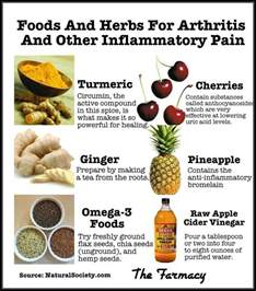 6 foods and herbs for arthritis and other inflammatory pain realfarmacy com