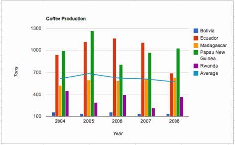 diagramme de dispersion excel 2010 tipos de gr 225 fico ayuda de editores de documentos