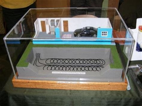 geothermal system model | this is a model of what a