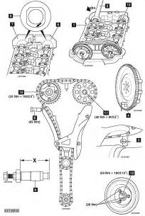 Peugeot 307 Timing Marks How To Replace Timing Chains On Peugeot 207 1 6 Thp 2006 2010