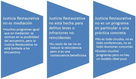imagenes justicia restaurativa justicia restaurativa por virginia domingo 2017