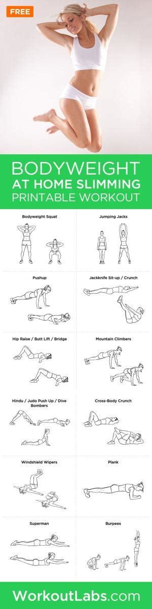 ultimate at home no equipment workout plan for and