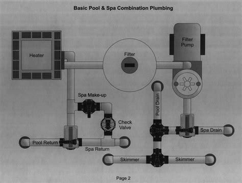 blower door basics part 1 prep setup help me understand this basic pool spa combination