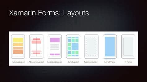 xamarin layout border lessons learned 4 months of xamarin forms