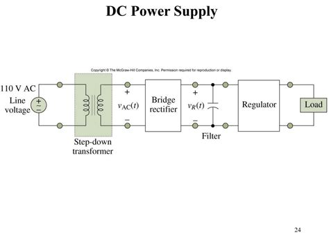 pin diode ppt pin diode ppt 28 images ppt application of photodiodes powerpoint presentation id 613919