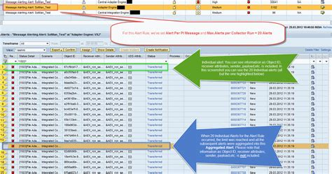 Mba In Operations Management Wiki by Pi Monitoring Message Based Alerts Mbas Guide