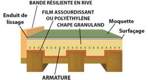Chape L G Re Plancher Bois 2669 by Chape Ou Dalle Entre Bastaing D Un Plancher