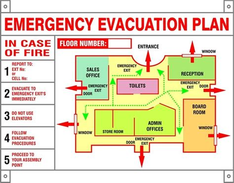 emergency evacuation plan template south africa templates
