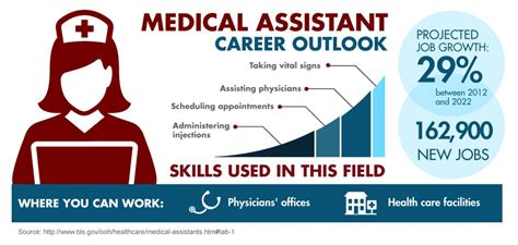 medical assistant how do i become a certified medical