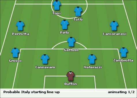 soccer modern tactics italys 1591640253 bbc sport football world cup 2006 tactical analysis on italy v france