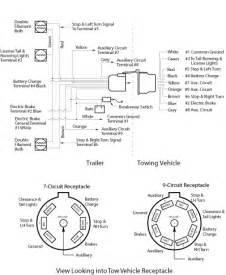 large blade type wiring diagram gooseneck lowboy wiring radar