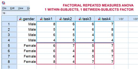 spss tutorial anova with repeated measures repeated measures anova simple introduction