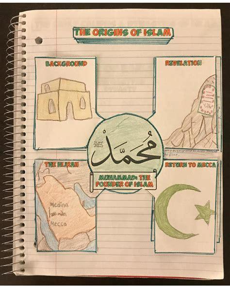 Notebook I Islam islam and islamic civilizations interactive notebook